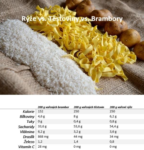Porovnání rýže, těstovin a brambor