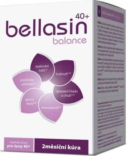Balení přípravku Bellasin 40.