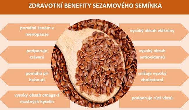 Lněné semínko a jeho vliv na zdraví