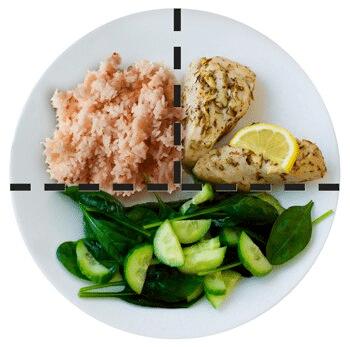 Ukázka, jak by měl vypadat talířek diabetika