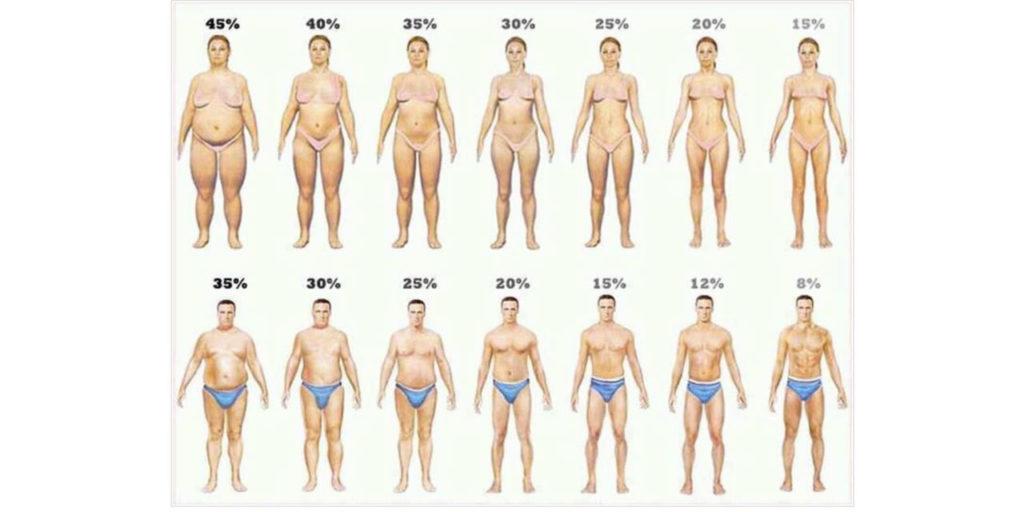 Hubnutí u mužů vs. u žen