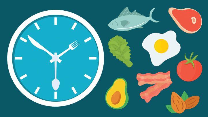 Ilustrace přerušovaného půstu; hodiny a potraviny