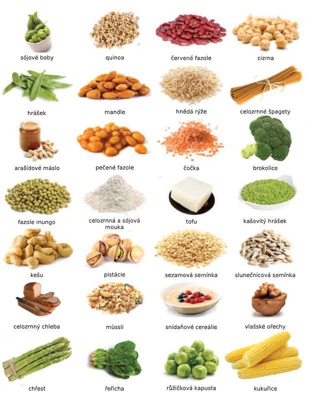 Ukázka potravin, které jsou bohaté na bílkoviny