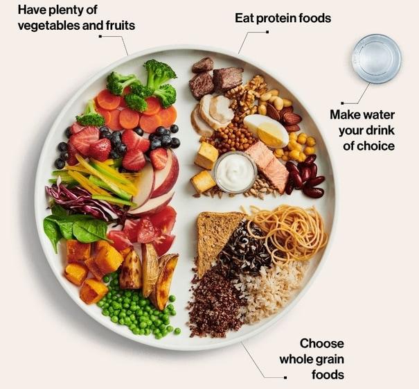 Ukázka potravin, které by neměly chybět ve zdravém jídelníčku