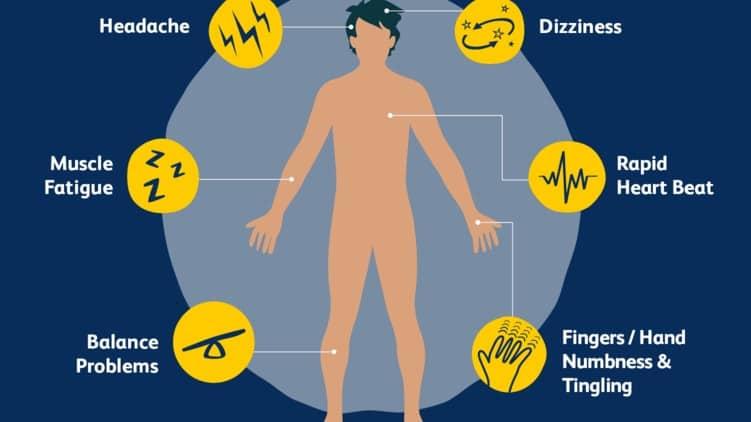 Obrázek poukazující na nejčastější potíže, které souvisí s deficitem kobalaminu