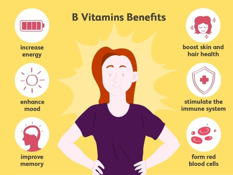 Obrázek poukazující na benefity a prospěšnost vitamínu B12